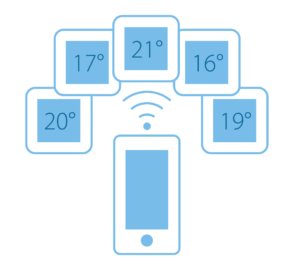 wireless_mobile_control